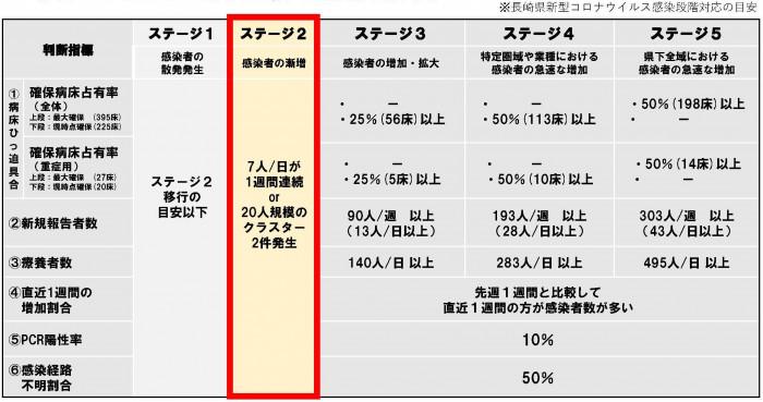 知事記者会見(令和2年12月14日)   長崎県
